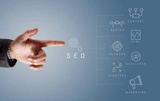 Why Invest in SEO? Syracuse NY SEO Agency