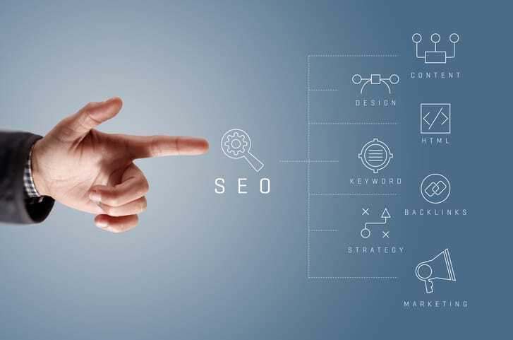 7 Reasons Why Your Business Needs To Invest In SEO