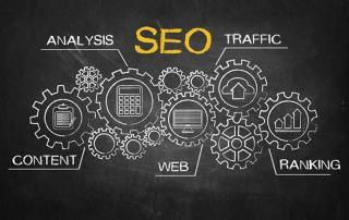 Website SEO Rankings - Syracuse, NY